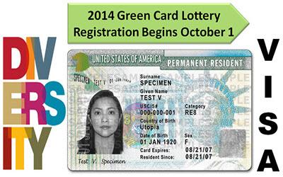 التسجيل مجانا بقرعة الهجرة لأمريكا – الطريقة بالصور